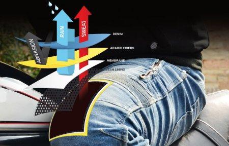 trilobite kevlar jeans agnox wasserdicht herren lang. Black Bedroom Furniture Sets. Home Design Ideas