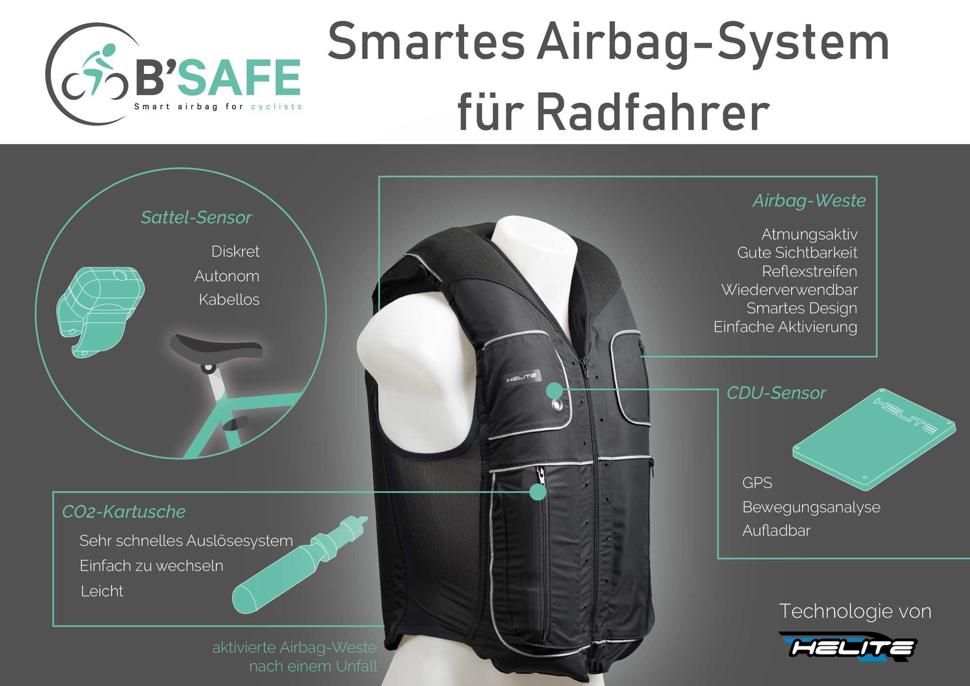 DE_BSafe_Technology
